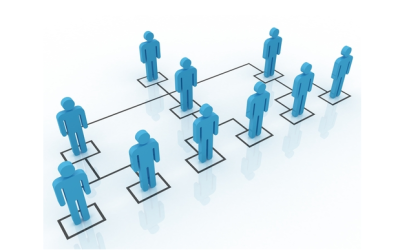 Multi-Level Marketing- Delusion or not?